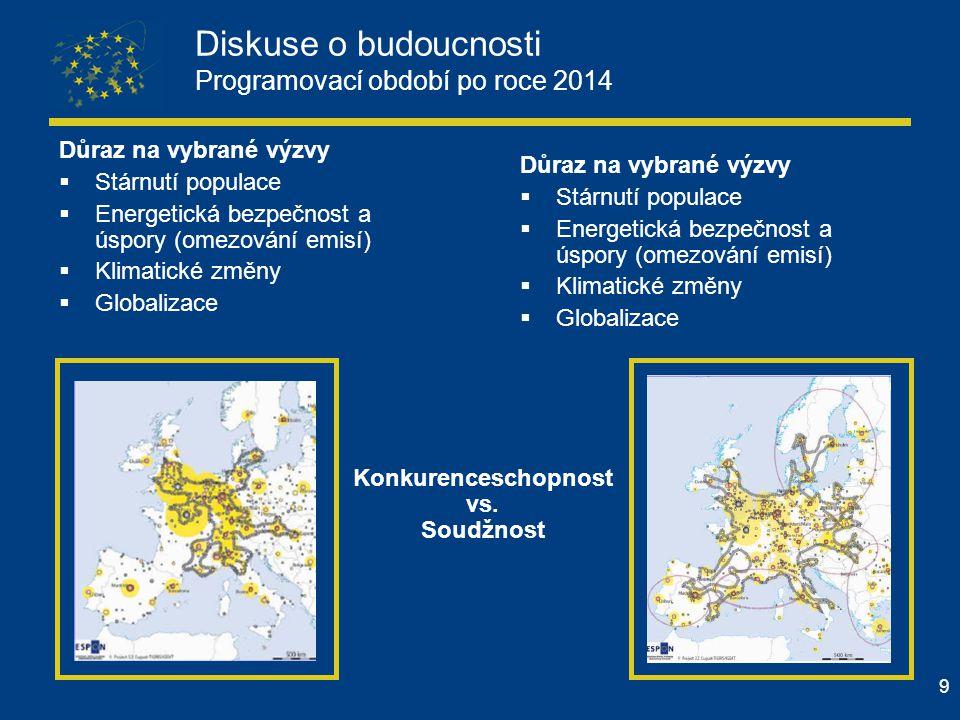 9 Diskuse o budoucnosti Programovací období po roce 2014 Důraz na vybrané výzvy  Stárnutí populace  Energetická bezpečnost a úspory (omezování emisí