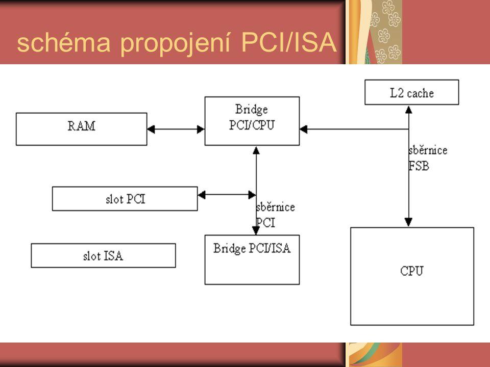 schéma propojení PCI/ISA
