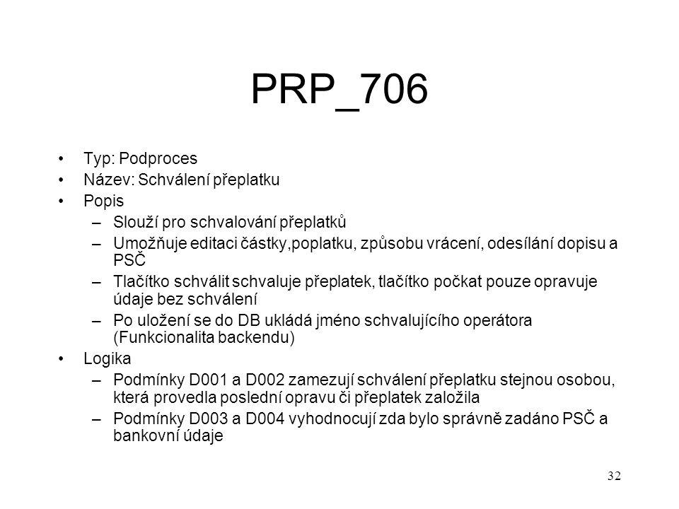 32 PRP_706 Typ: Podproces Název: Schválení přeplatku Popis –Slouží pro schvalování přeplatků –Umožňuje editaci částky,poplatku, způsobu vrácení, odesí
