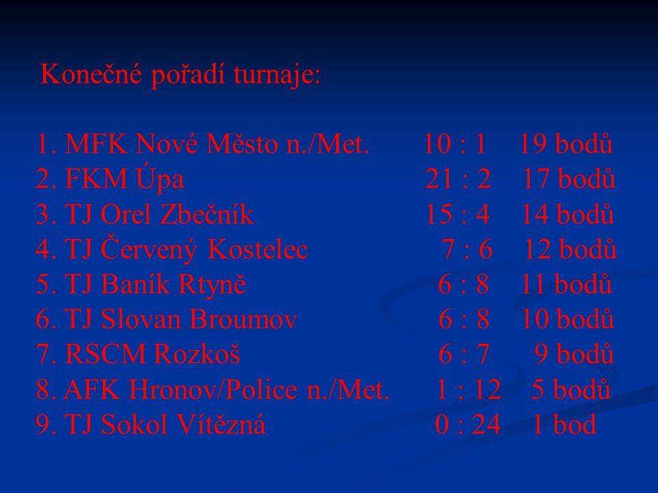 Datum konání: neděle 19. 12. 2010 Místo : Rtyně v Podkrkonoší, sportovní hala Orlovna Orlovna