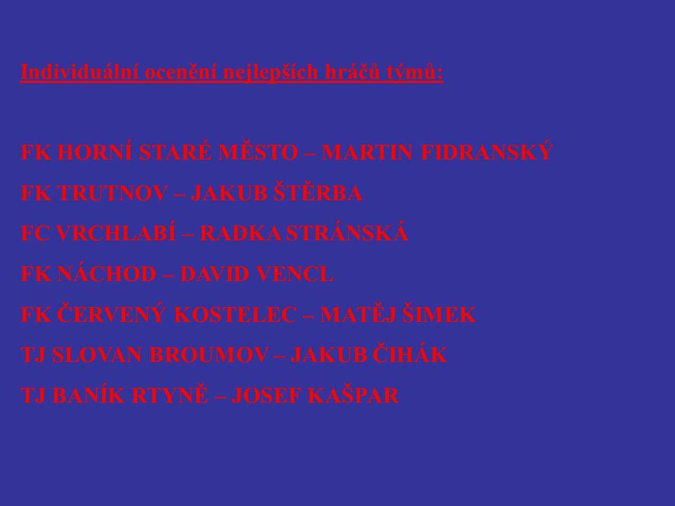 Individuální ocenění pořadatelů turnaje: Nejlepší brankář turnaje Karel PISKOR FC H.S.M.