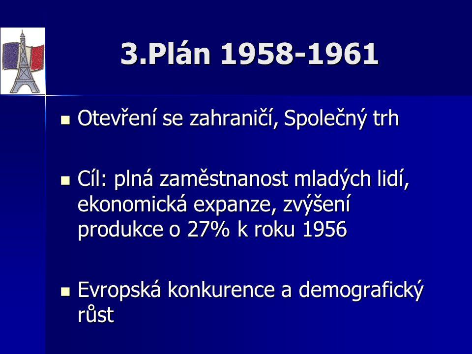 3.Plán 1958-1961 Otevření se zahraničí, Společný trh Otevření se zahraničí, Společný trh Cíl: plná zaměstnanost mladých lidí, ekonomická expanze, zvýš