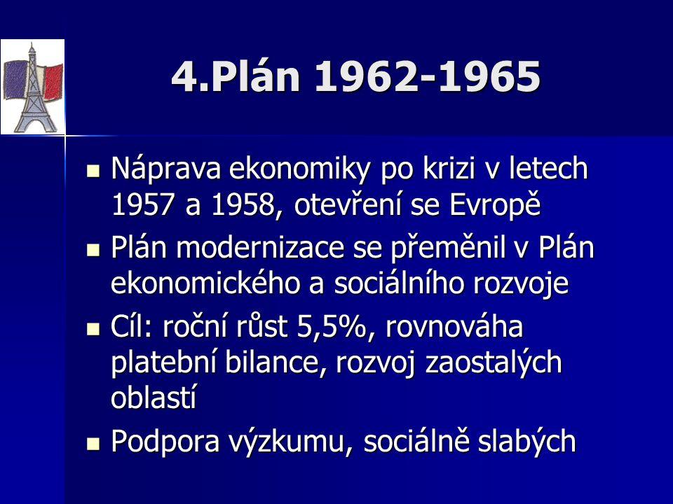 4.Plán 1962-1965 Náprava ekonomiky po krizi v letech 1957 a 1958, otevření se Evropě Náprava ekonomiky po krizi v letech 1957 a 1958, otevření se Evro