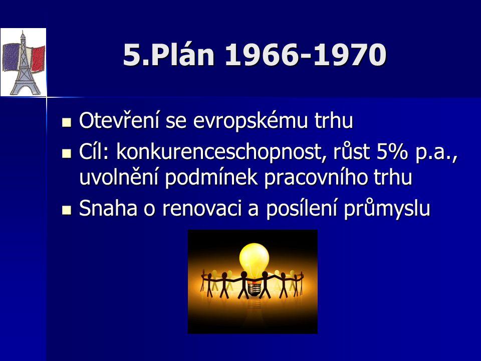 5.Plán 1966-1970 Otevření se evropskému trhu Otevření se evropskému trhu Cíl: konkurenceschopnost, růst 5% p.a., uvolnění podmínek pracovního trhu Cíl