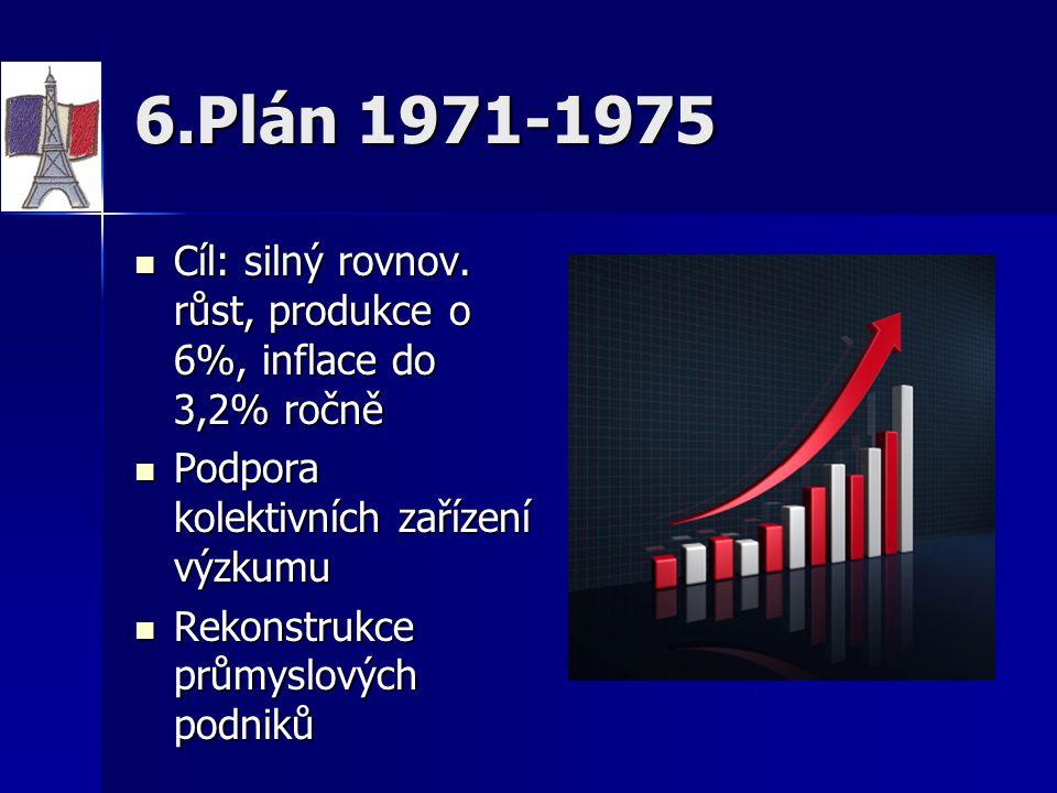 6.Plán 1971-1975 Cíl: silný rovnov. růst, produkce o 6%, inflace do 3,2% ročně Cíl: silný rovnov. růst, produkce o 6%, inflace do 3,2% ročně Podpora k