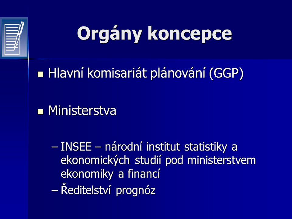 Orgány koncepce Hlavní komisariát plánování (GGP) Hlavní komisariát plánování (GGP) Ministerstva Ministerstva –INSEE – národní institut statistiky a e