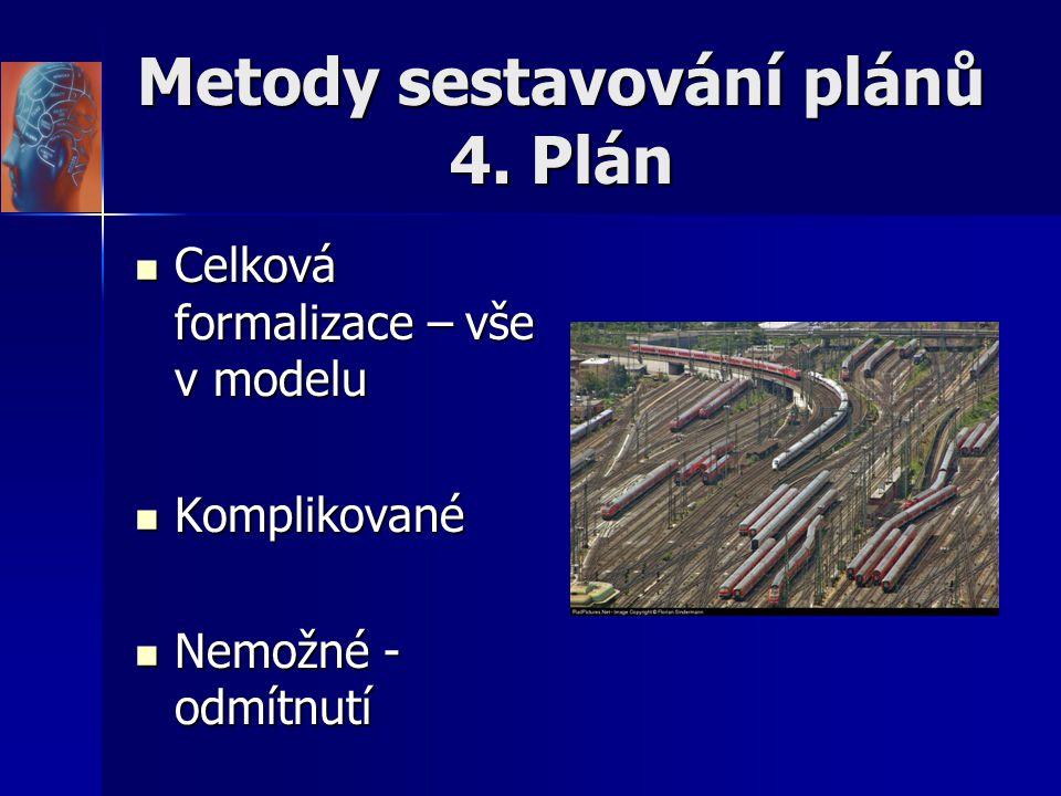 Metody sestavování plánů 4. Plán Celková formalizace – vše v modelu Celková formalizace – vše v modelu Komplikované Komplikované Nemožné - odmítnutí N