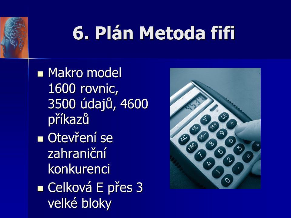 6. Plán Metoda fifi Makro model 1600 rovnic, 3500 údajů, 4600 příkazů Makro model 1600 rovnic, 3500 údajů, 4600 příkazů Otevření se zahraniční konkure