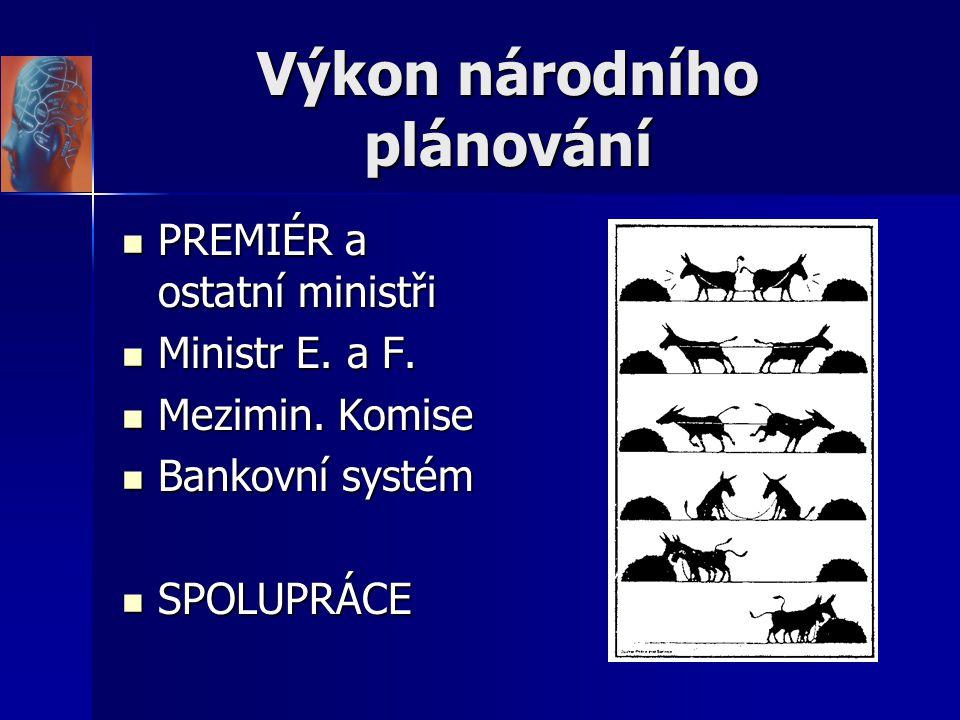 Výkon národního plánování PREMIÉR a ostatní ministři PREMIÉR a ostatní ministři Ministr E. a F. Ministr E. a F. Mezimin. Komise Mezimin. Komise Bankov