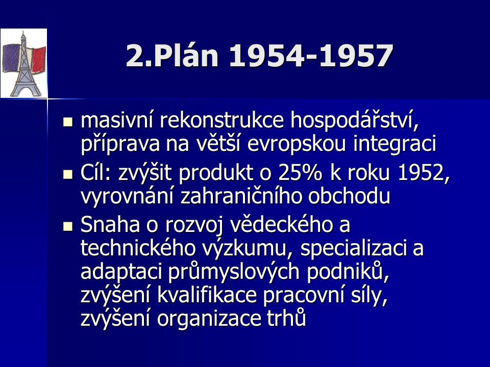 2.Plán 1954-1957 masivní rekonstrukce hospodářství, příprava na větší evropskou integraci masivní rekonstrukce hospodářství, příprava na větší evropsk