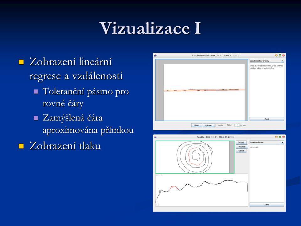 Vizualizace I Zobrazení lineární regrese a vzdálenosti Zobrazení lineární regrese a vzdálenosti Toleranční pásmo pro rovné čáry Toleranční pásmo pro rovné čáry Zamýšlená čára aproximována přímkou Zamýšlená čára aproximována přímkou Zobrazení tlaku Zobrazení tlaku