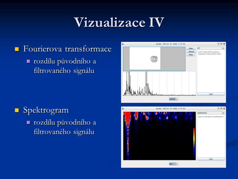 Vizualizace IV Fourierova transformace Fourierova transformace rozdílu původního a filtrovaného signálu rozdílu původního a filtrovaného signálu Spektrogram Spektrogram rozdílu původního a filtrovaného signálu rozdílu původního a filtrovaného signálu