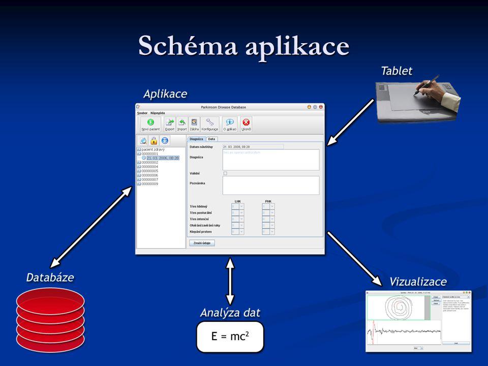 GUI aplikace