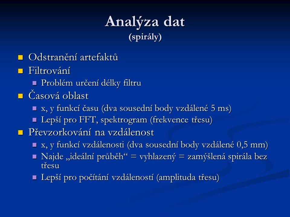 """Analýza dat (spirály) Odstranění artefaktů Odstranění artefaktů Filtrování Filtrování Problém určení délky filtru Problém určení délky filtru Časová oblast Časová oblast x, y funkcí času (dva sousední body vzdálené 5 ms) x, y funkcí času (dva sousední body vzdálené 5 ms) Lepší pro FFT, spektrogram (frekvence třesu) Lepší pro FFT, spektrogram (frekvence třesu) Převzorkování na vzdálenost Převzorkování na vzdálenost x, y funkcí vzdálenosti (dva sousední body vzdálené 0,5 mm) x, y funkcí vzdálenosti (dva sousední body vzdálené 0,5 mm) Najde """"ideální průběh = vyhlazený = zamýšlená spirála bez třesu Najde """"ideální průběh = vyhlazený = zamýšlená spirála bez třesu Lepší pro počítání vzdáleností (amplituda třesu) Lepší pro počítání vzdáleností (amplituda třesu)"""