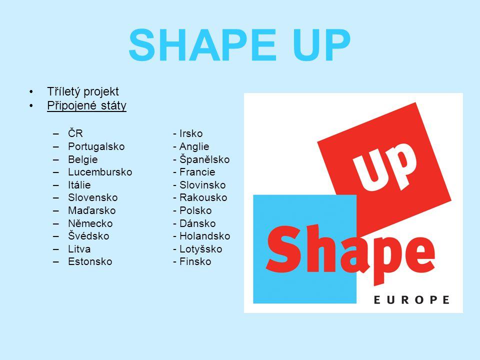 SHAPE UP Tříletý projekt Připojené státy –ČR- Irsko –Portugalsko- Anglie –Belgie- Španělsko –Lucembursko- Francie –Itálie- Slovinsko –Slovensko- Rakousko –Maďarsko- Polsko –Německo- Dánsko –Švédsko- Holandsko –Litva- Lotyšsko –Estonsko- Finsko