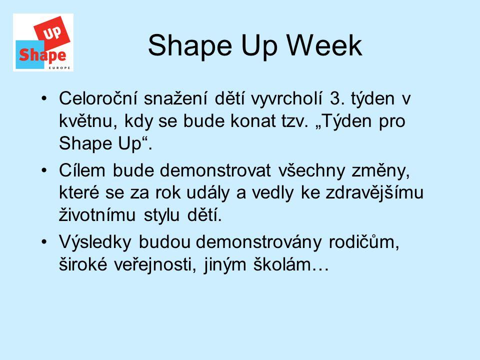 Shape Up Week Celoroční snažení dětí vyvrcholí 3. týden v květnu, kdy se bude konat tzv.