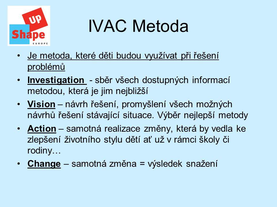 IVAC Metoda Je metoda, které děti budou využívat při řešení problémů Investigation - sběr všech dostupných informací metodou, která je jim nejbližší Vision – návrh řešení, promyšlení všech možných návrhů řešení stávající situace.