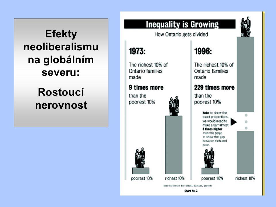 Efekty neoliberalismu na globálním severu: Rostoucí nerovnost