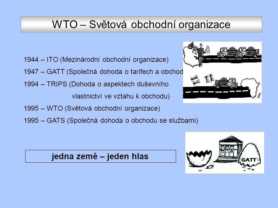 1944 – ITO (Mezinárodní obchodní organizace) 1947 – GATT (Společná dohoda o tarifech a obchodu) 1994 – TRIPS (Dohoda o aspektech duševního vlastnictví ve vztahu k obchodu) 1995 – WTO (Světová obchodní organizace) 1995 – GATS (Společná dohoda o obchodu se službami) jedna země – jeden hlas WTO – Světová obchodní organizace
