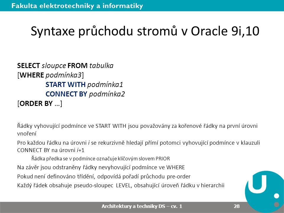 Syntaxe průchodu stromů v Oracle 9i,10 SELECT sloupce FROM tabulka [WHERE podmínka3] START WITH podmínka1 CONNECT BY podmínka2 [ORDER BY …] Řádky vyho