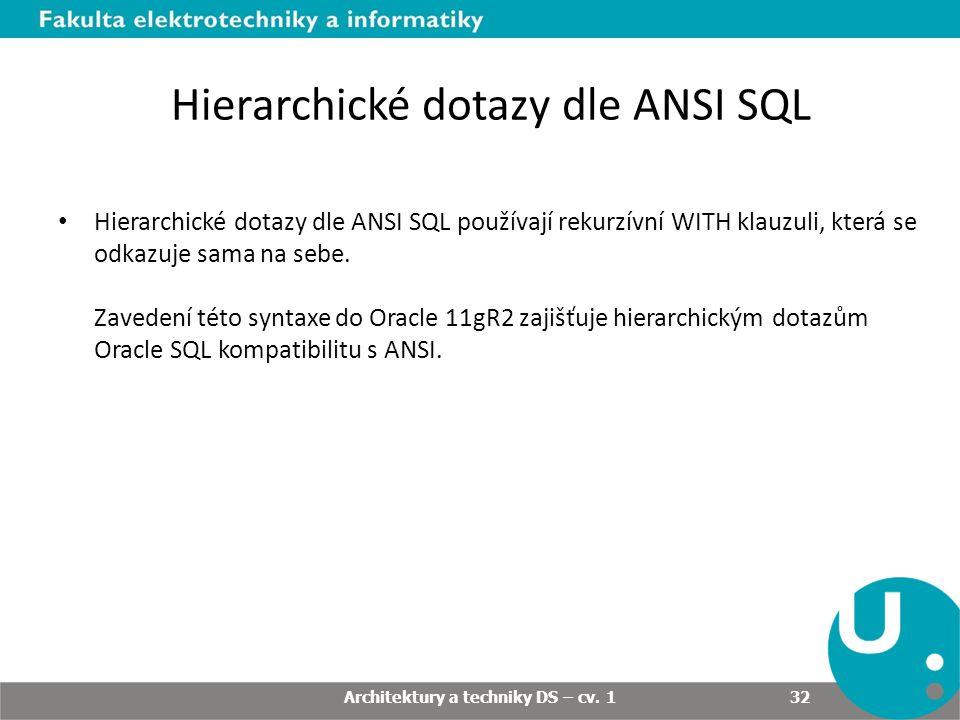 Hierarchické dotazy dle ANSI SQL Hierarchické dotazy dle ANSI SQL používají rekurzívní WITH klauzuli, která se odkazuje sama na sebe. Zavedení této sy
