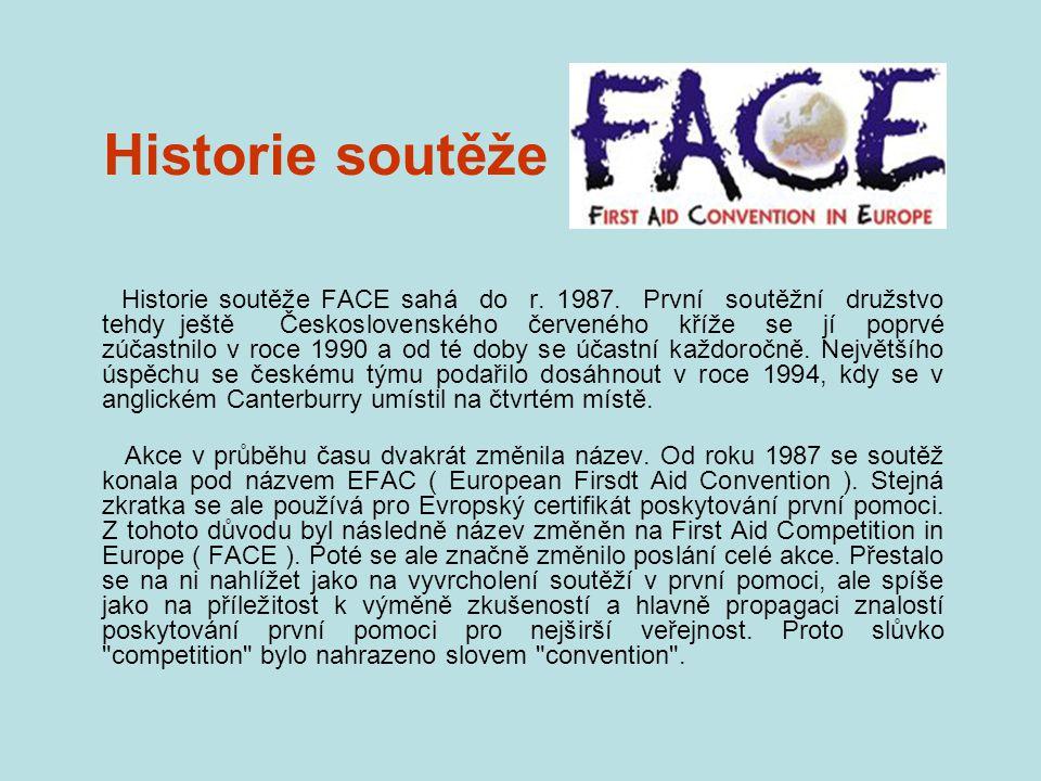 Historie soutěže Historie soutěže FACE sahá do r.1987.