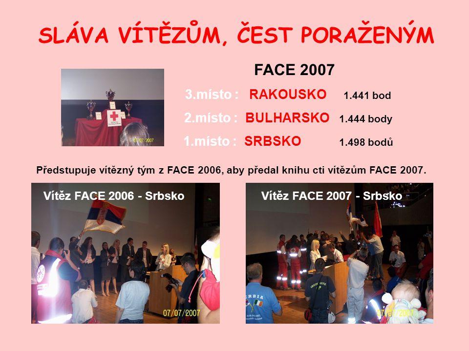 Vítěz FACE 2006 - SrbskoVítěz FACE 2007 - Srbsko Předstupuje vítězný tým z FACE 2006, aby předal knihu cti vítězům FACE 2007.