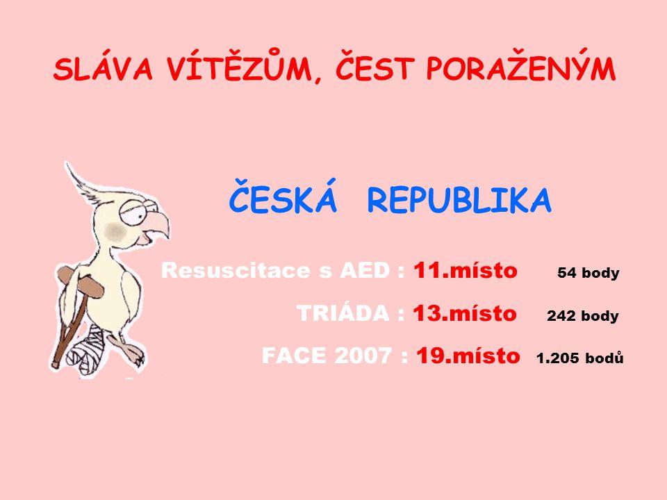 SLÁVA VÍTĚZŮM, ČEST PORAŽENÝM ČESKÁ REPUBLIKA Resuscitace s AED : 11.místo 54 body TRIÁDA : 13.místo 242 body FACE 2007 : 19.místo 1.205 bodů