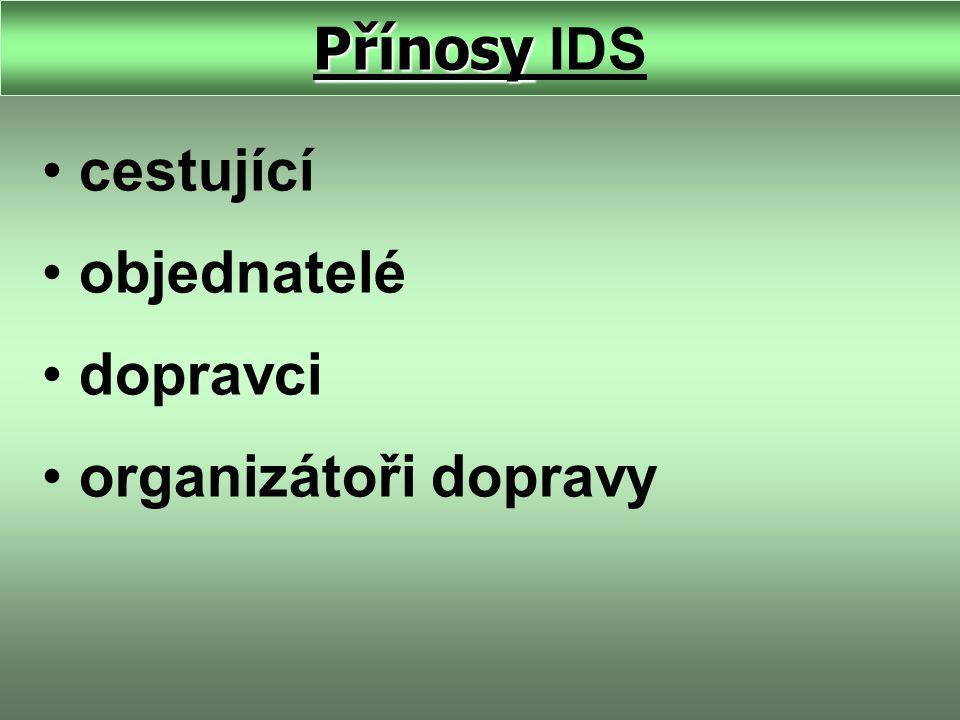 cestující objednatelé dopravci organizátoři dopravy Přínosy Přínosy IDS