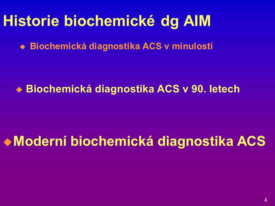 Historie biochemické dg AIM  Biochemická diagnostika ACS v minulosti  Moderní biochemická diagnostika ACS  Biochemická diagnostika ACS v 90. letech
