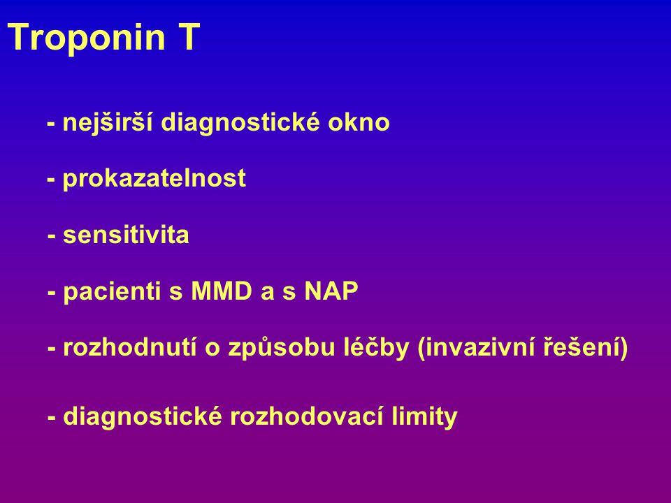 Troponin T - nejširší diagnostické okno - prokazatelnost - sensitivita - pacienti s MMD a s NAP - rozhodnutí o způsobu léčby (invazivní řešení) - diagnostické rozhodovací limity