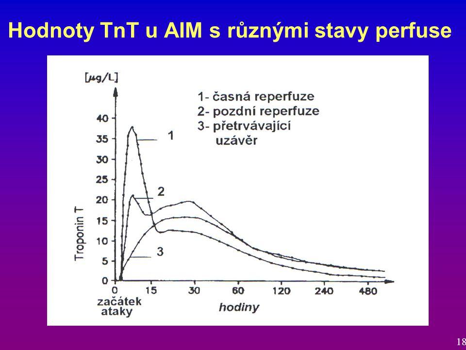 Hodnoty TnT u AIM s různými stavy perfuse 18