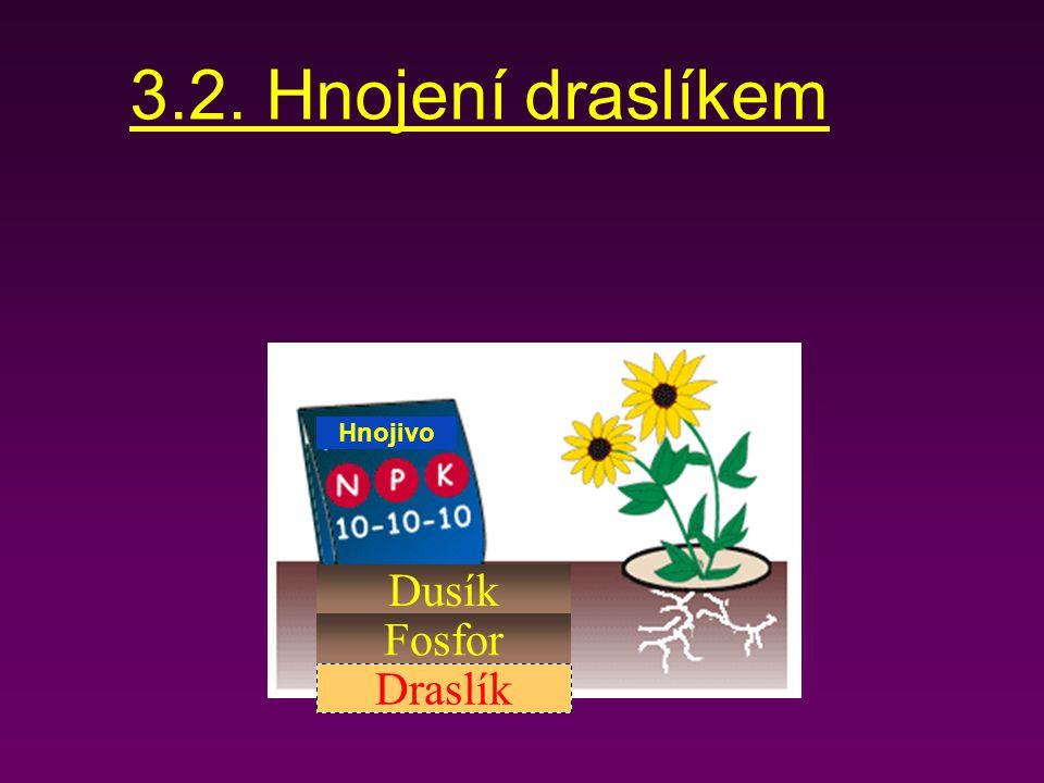 3.2. Hnojení draslíkem Hnojivo Fosfor Dusík Draslík