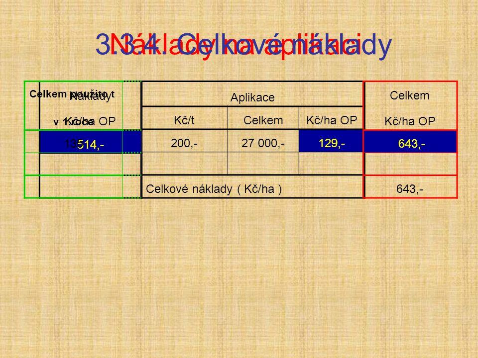 Náklady na aplikaci Aplikace Kč/tCelkemKč/ha OP 200,-27 000,-129,- Celkové náklady ( Kč/ha ) Celkem Kč/ha OP 643,- Náklady Kč/ha OP 514,- 3.3.4.