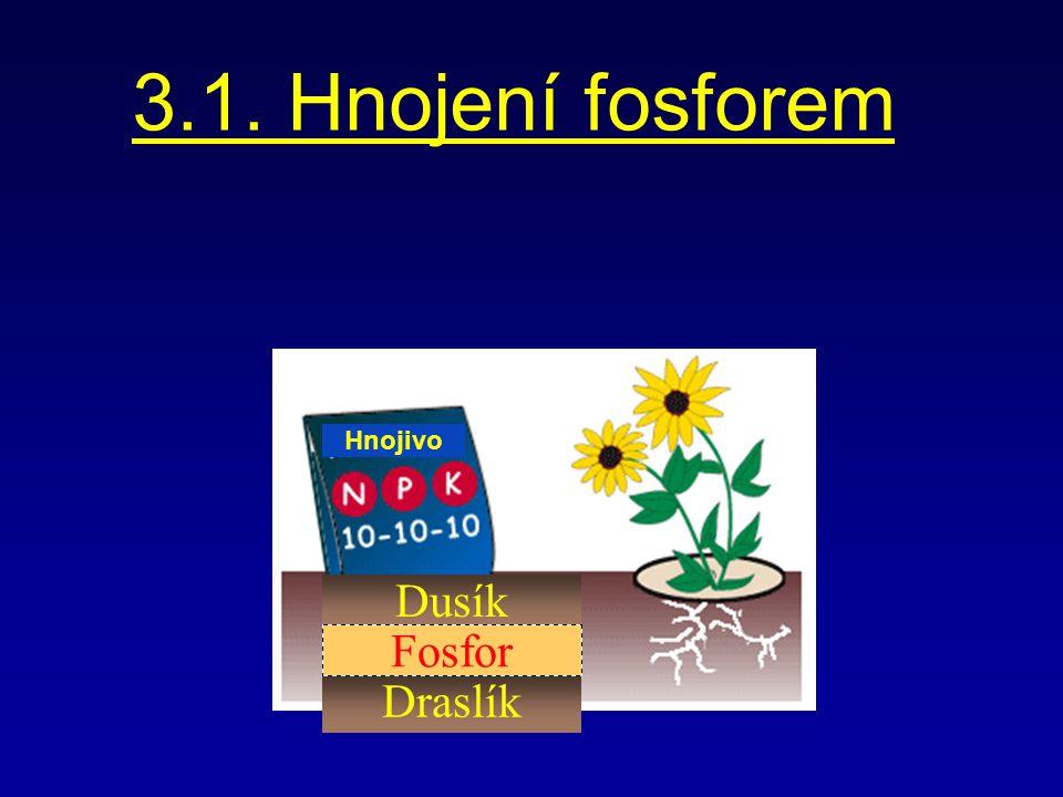 3.1. Hnojení fosforem Hnojivo Draslík Dusík Fosfor