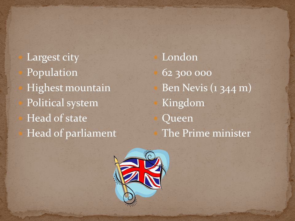 Largest city Population Highest mountain Political system Head of state Head of parliament London 62 300 000 Ben Nevis (1 344 m) Kingdom Queen The Prime minister