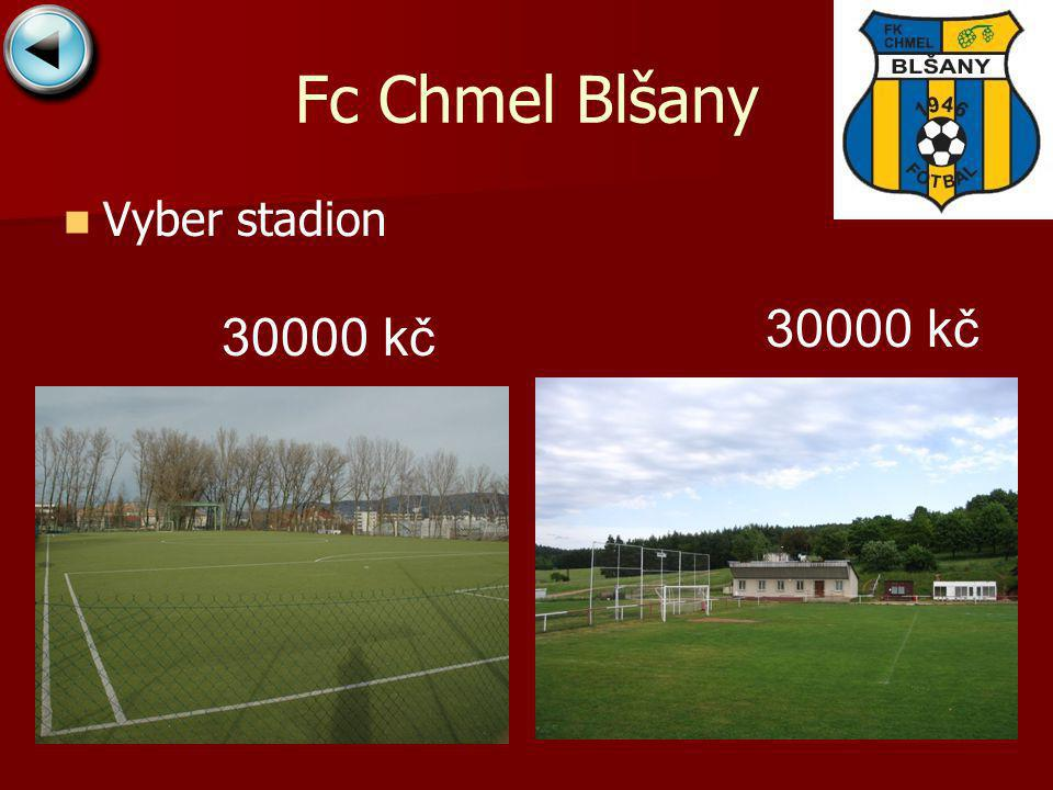 Fc Chmel Blšany Vyber stadion 30000 kč