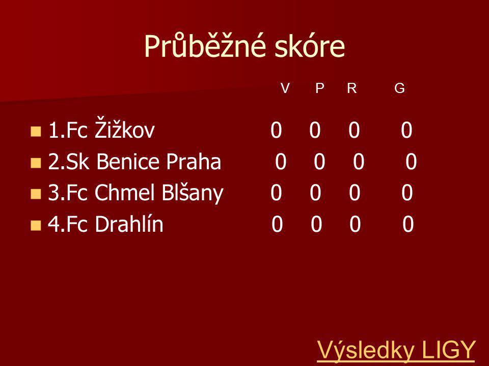 Průběžné skóre 1.Fc Žižkov 0 0 0 0 2.Sk Benice Praha 0 0 0 0 3.Fc Chmel Blšany 0 0 0 0 4.Fc Drahlín 0 0 0 0 Výsledky LIGY V P R G