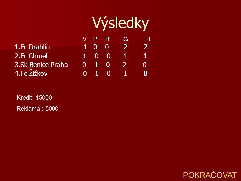 Výsledky 1.Fc Drahlín 1 0 0 2 2 2.Fc Chmel 1 0 0 1 1 3.Sk Benice Praha 0 1 0 2 0 4.Fc Žižkov 0 1 0 1 0 V P R G B POKRAČOVAT Kredit: 15000 Reklama : 50