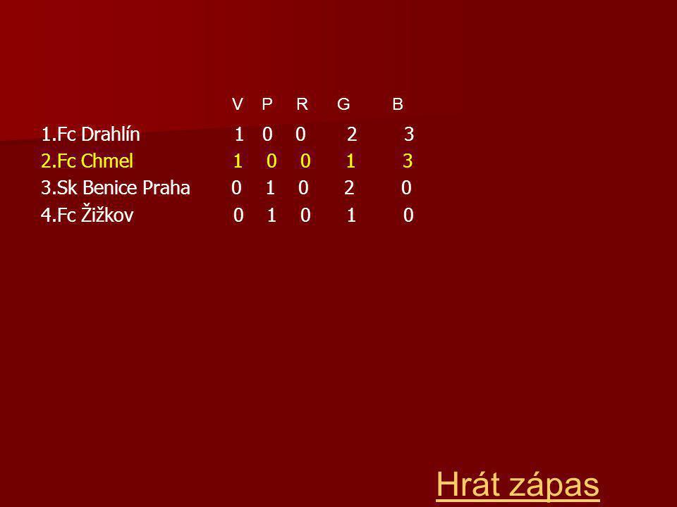 1.Fc Drahlín 1 0 0 2 3 2.Fc Chmel 1 0 0 1 3 3.Sk Benice Praha 0 1 0 2 0 4.Fc Žižkov 0 1 0 1 0 V P R G B Hrát zápas