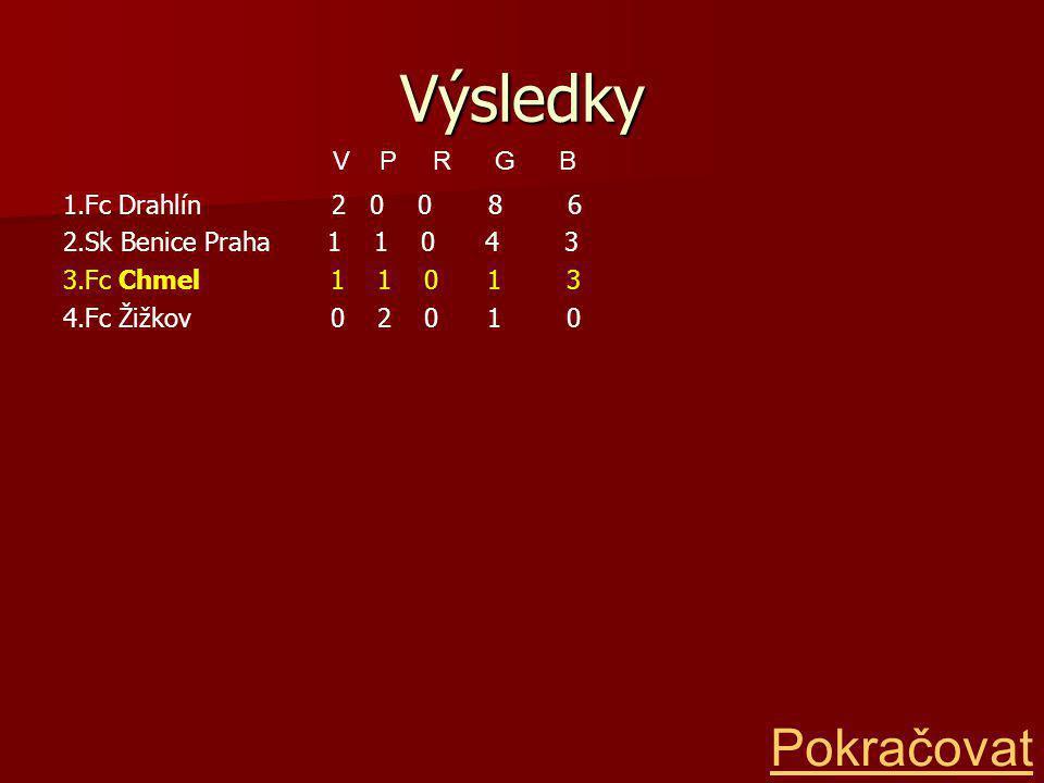 Výsledky 1.Fc Drahlín 2 0 0 8 6 2.Sk Benice Praha 1 1 0 4 3 3.Fc Chmel 1 1 0 1 3 4.Fc Žižkov 0 2 0 1 0 V P R G B Pokračovat