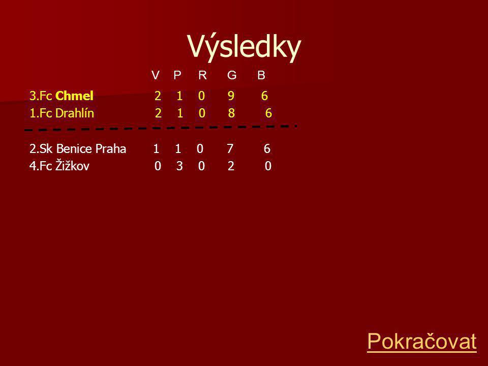 Výsledky 3.Fc Chmel 2 1 0 9 6 1.Fc Drahlín 2 1 0 8 6 2.Sk Benice Praha 1 1 0 7 6 4.Fc Žižkov 0 3 0 2 0 V P R G B Pokračovat