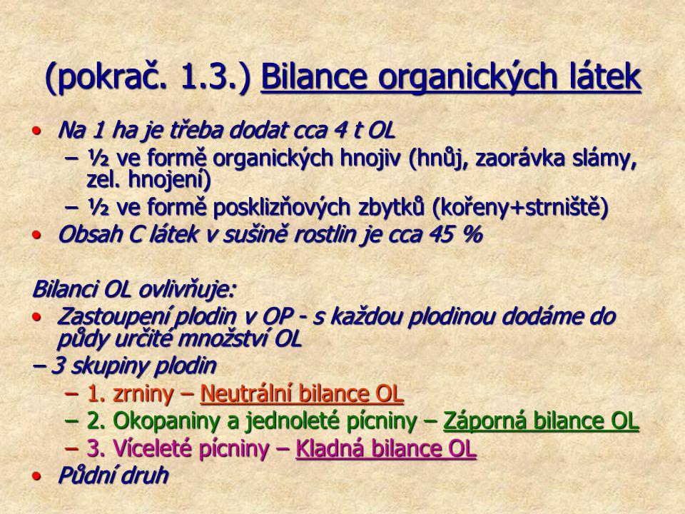 (pokrač. 1.3.) Bilance organických látek Na 1 ha je třeba dodat cca 4 t OLNa 1 ha je třeba dodat cca 4 t OL –½ ve formě organických hnojiv (hnůj, zaor