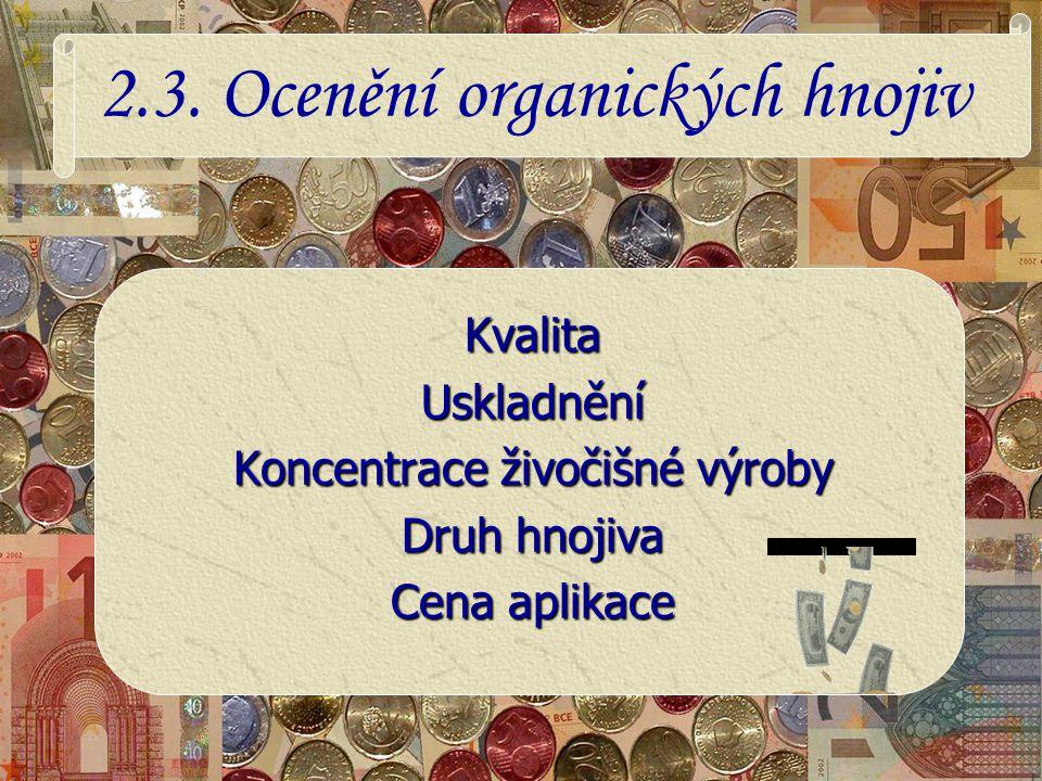 2.3. Ocenění organických hnojiv KvalitaUskladnění Koncentrace živočišné výroby Druh hnojiva Cena aplikace
