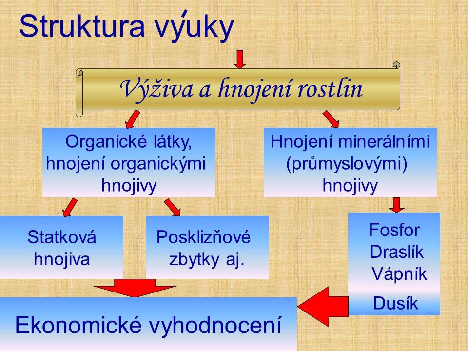 Struktura vyuky Organické látky, hnojení organickými hnojivy Statková hnojiva Posklizňové zbytky aj. Hnojení minerálními (průmyslovými) hnojivy Dusík