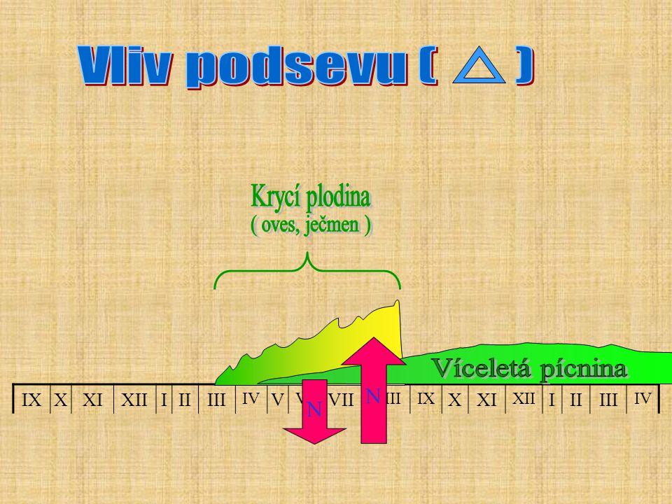 IXXXIXIIIIIIII IV V VI VII VIIIIX XXI XII IIIIII IV N N