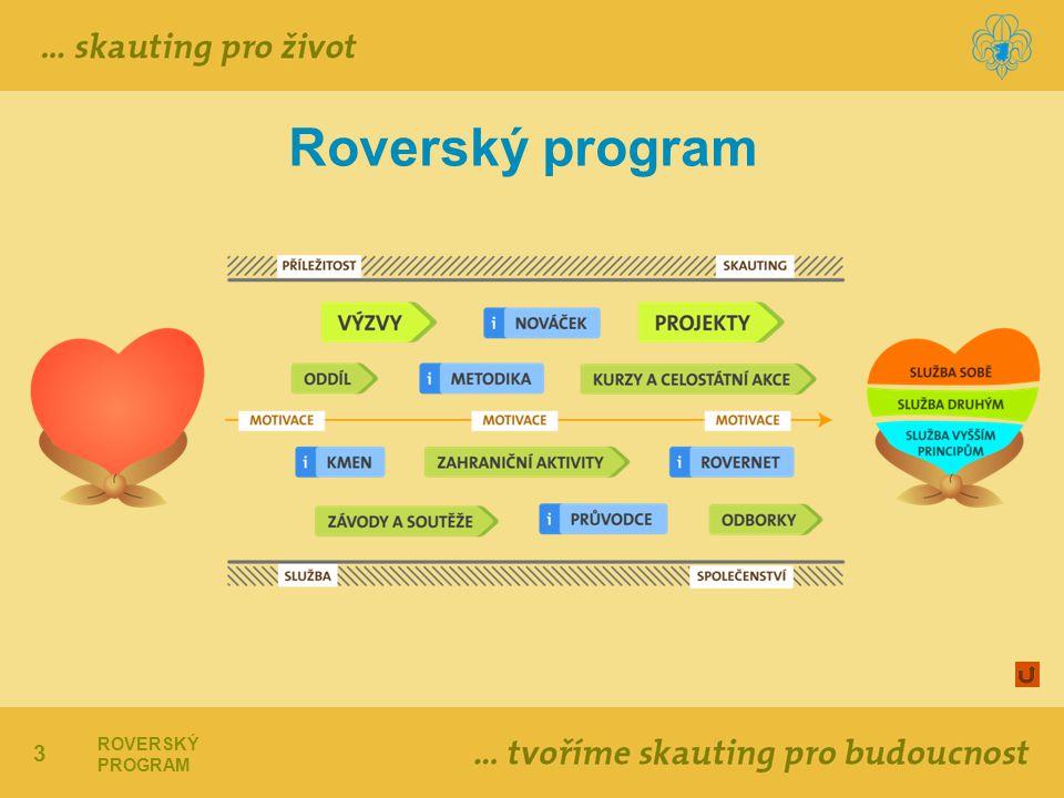 4 ROVERSKÝ PROGRAM Jaké formy roverského programu máme.