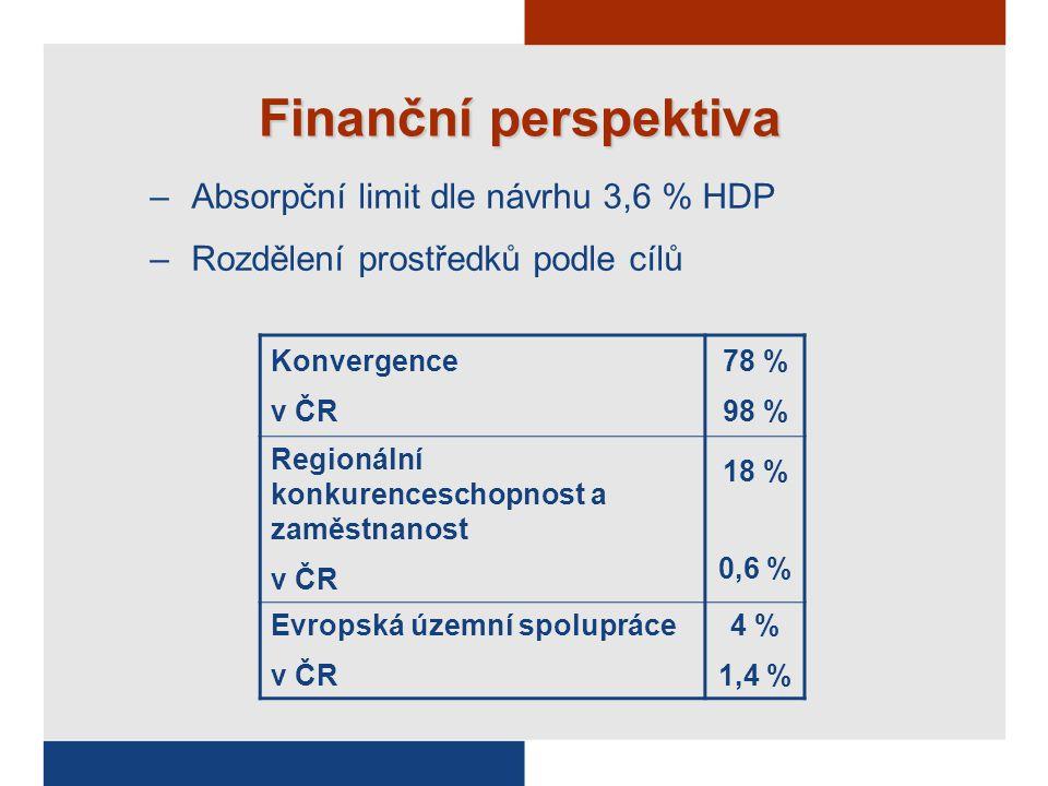 Finanční perspektiva –Absorpční limit dle návrhu 3,6 % HDP –Rozdělení prostředků podle cílů Konvergence v ČR 78 % 98 % Regionální konkurenceschopnost a zaměstnanost v ČR 18 % 0,6 % Evropská územní spolupráce v ČR 4 % 1,4 %