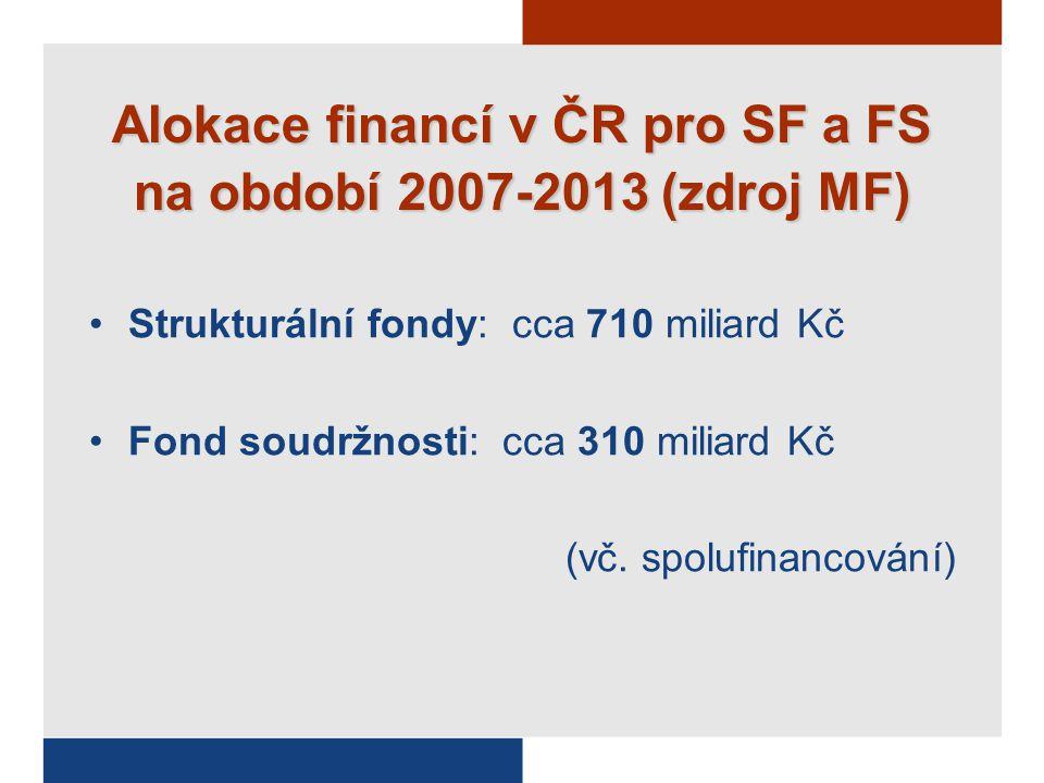 Alokace financí v ČR pro SF a FS na období 2007-2013 (zdroj MF) Strukturální fondy: cca 710 miliard Kč Fond soudržnosti: cca 310 miliard Kč (vč.