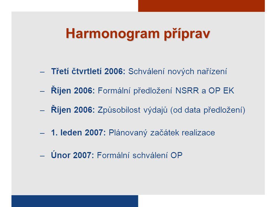 –Třetí čtvrtletí 2006: Schválení nových nařízení –Říjen 2006: Formální předložení NSRR a OP EK –Říjen 2006: Způsobilost výdajů (od data předložení) –1.